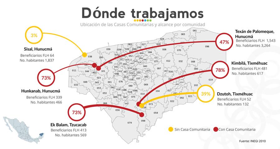 Donde Trabajamos - Mapa de Ubicación de Casas Comunitarias - Fundación Legorreta Hernández